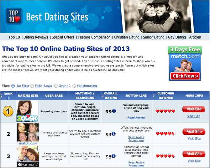 Promote dating offers